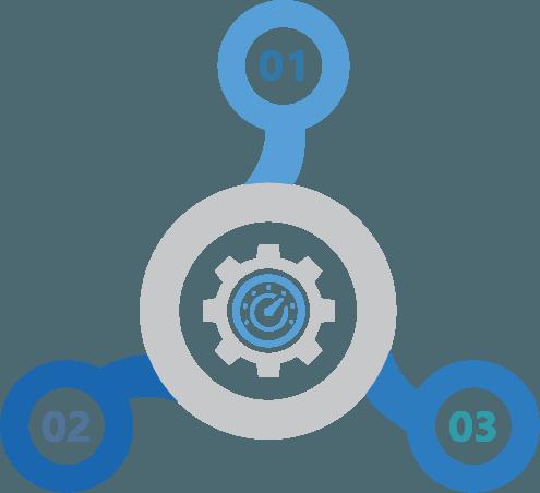 PriviaHub siber güvenlik eğitim platformu özel olarak geliştirilmiş zafiyet barındıran sistemlerin entegre edilmesi için bütünleşir bir altyapı sunar.